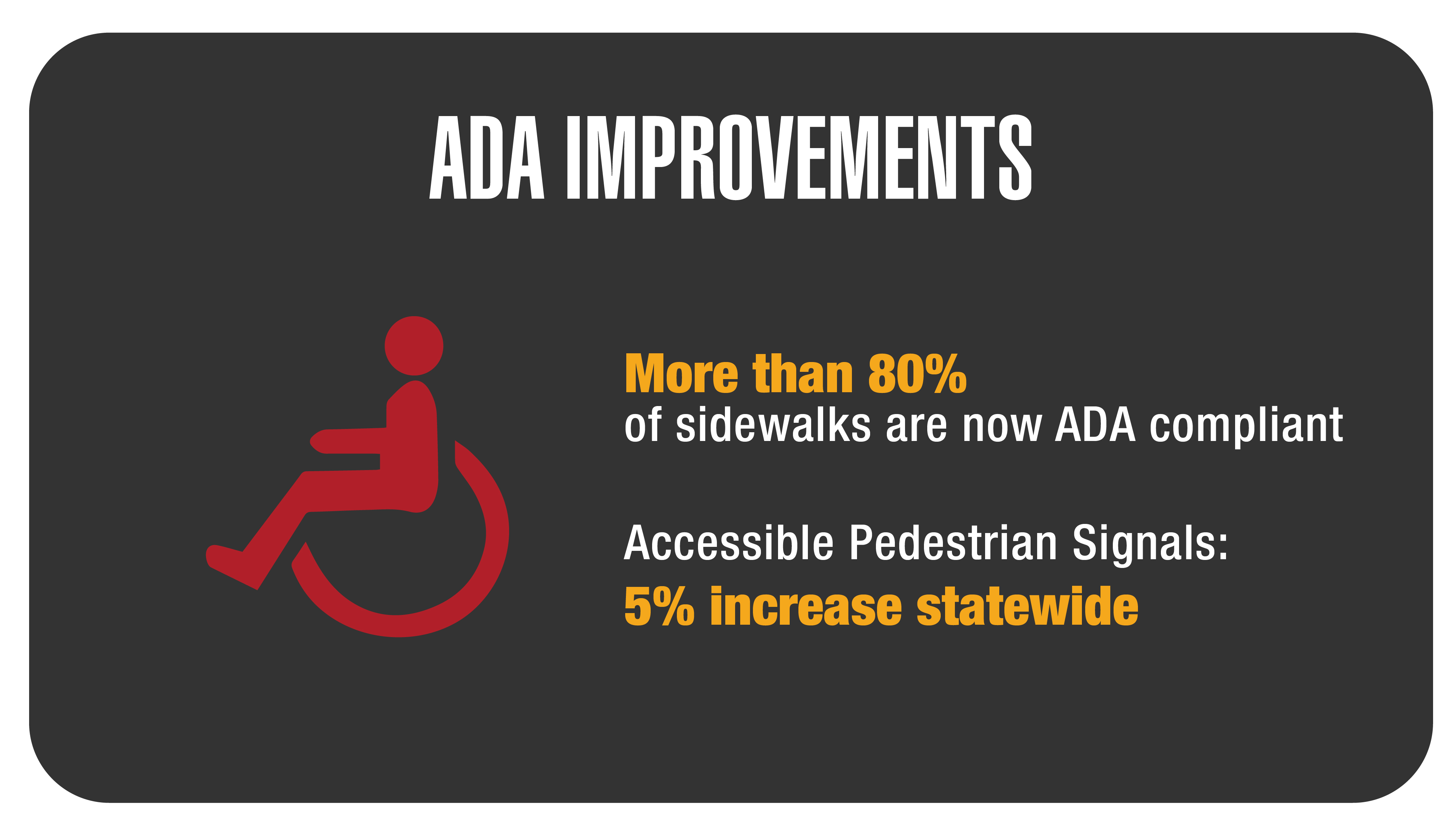 ADA Improvements