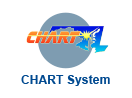 CHART system
